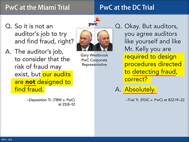 FDIC win against PwC could finally force auditors to look